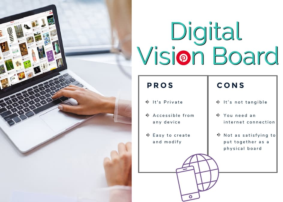 Why you should use a digital vision board