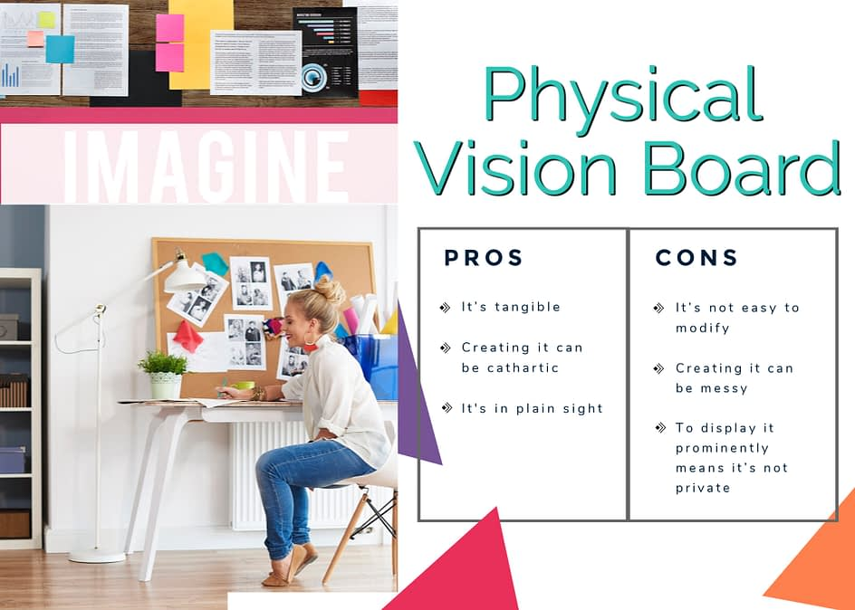 Why you should use a physical vision board